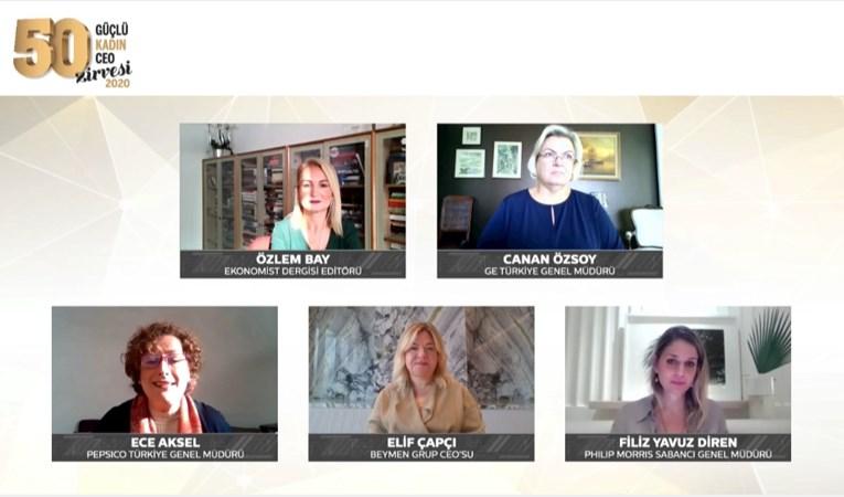 50 Güçlü Kadın CEO Zirvesi 2020