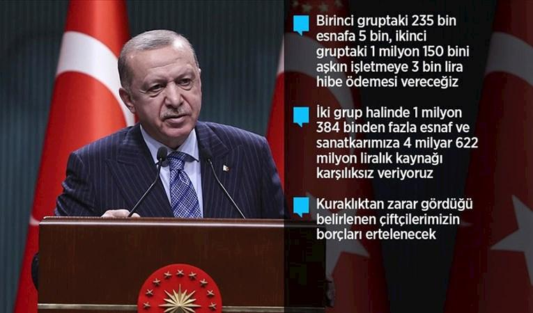 Cumhurbaşkanı Erdoğan, esnaf destek paketini açıkladı