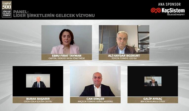CAPITAL500 Zirvesi /Lider Şirketlerin Gelecek Vizyonu Paneli